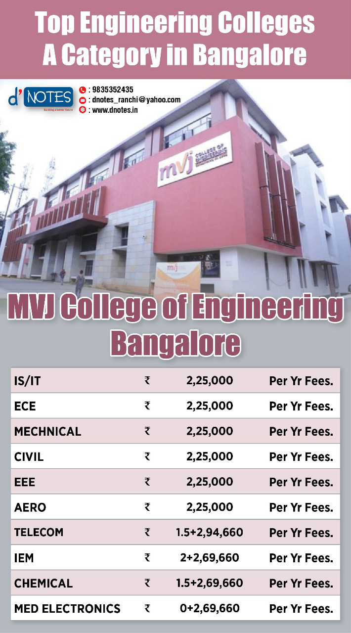 MVJ Engineering College Bangalore