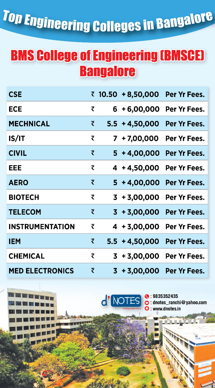 BMS Bangalore Fee Structure