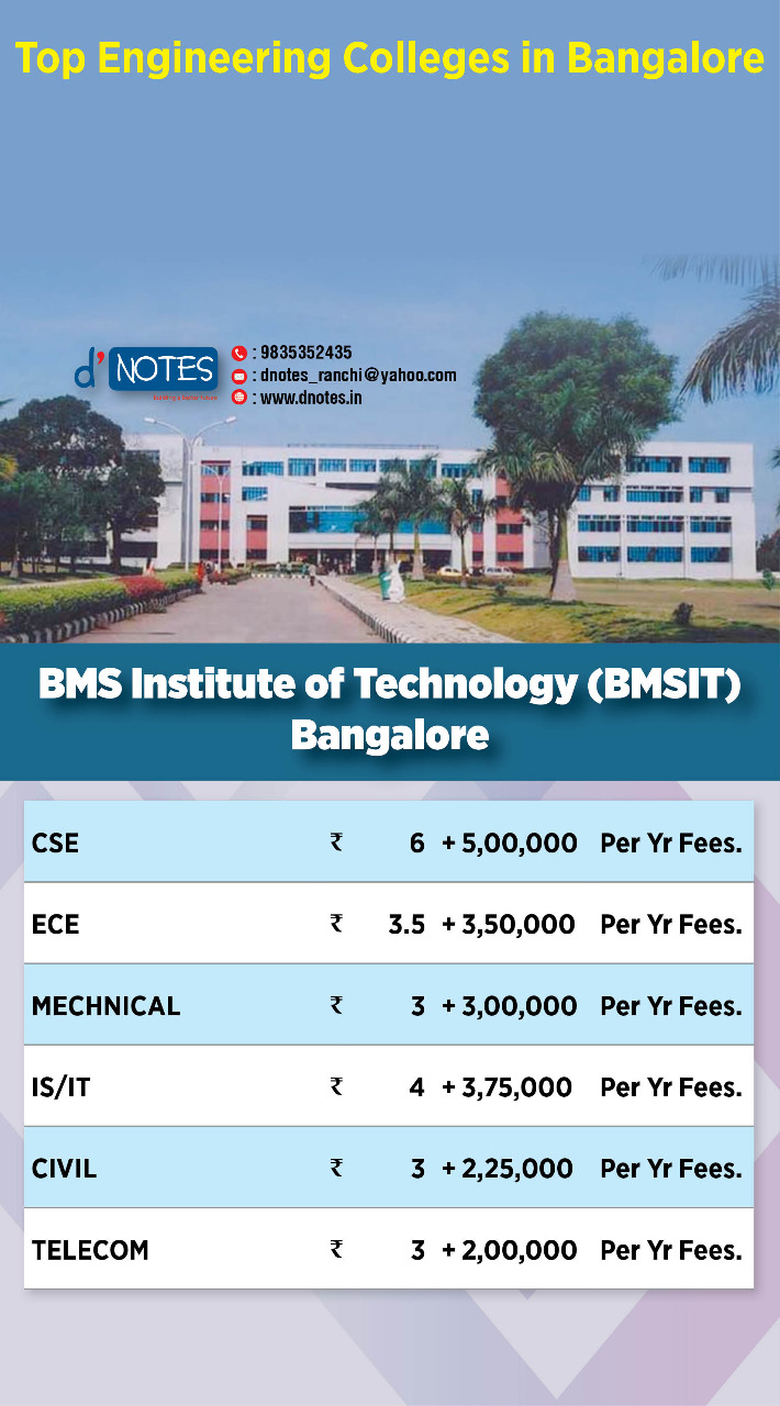 BMS IT Bangalore Fee Structure