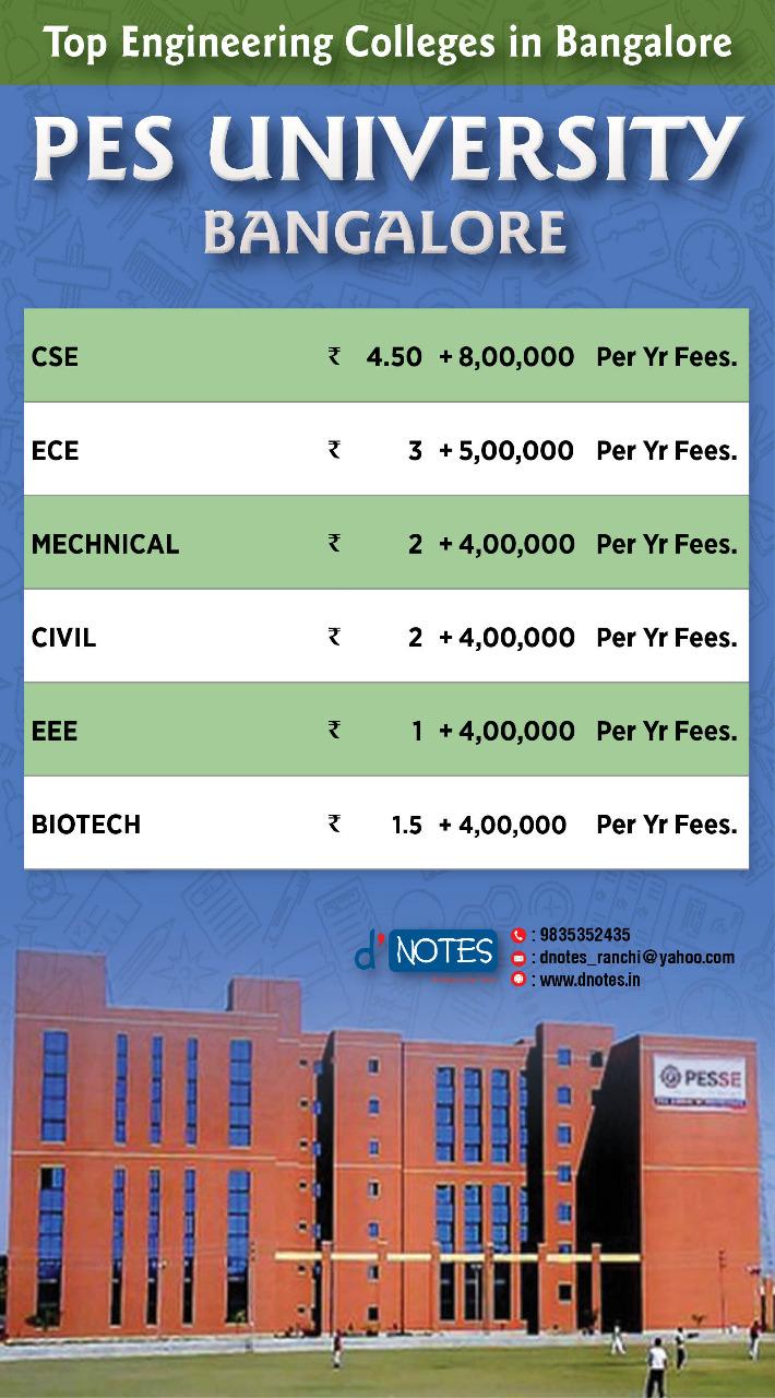 PES Bangalore Fee