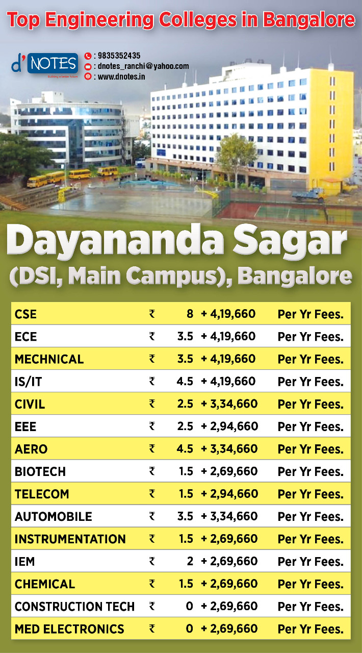 Dayanand Sagar Institution Fee Bangalore