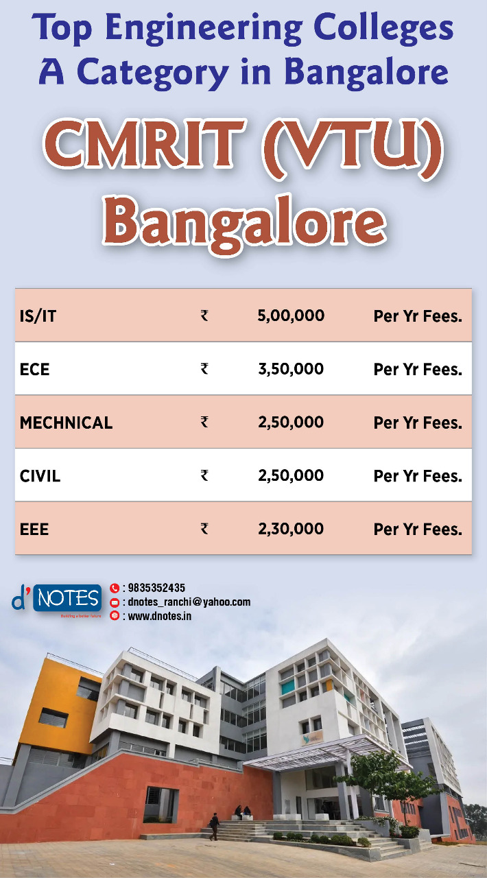 CMRIT Bangalore Fee