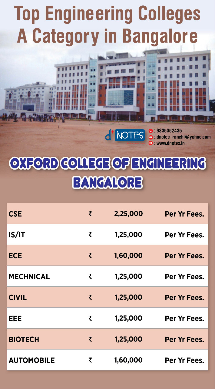 Oxford College Bangalore