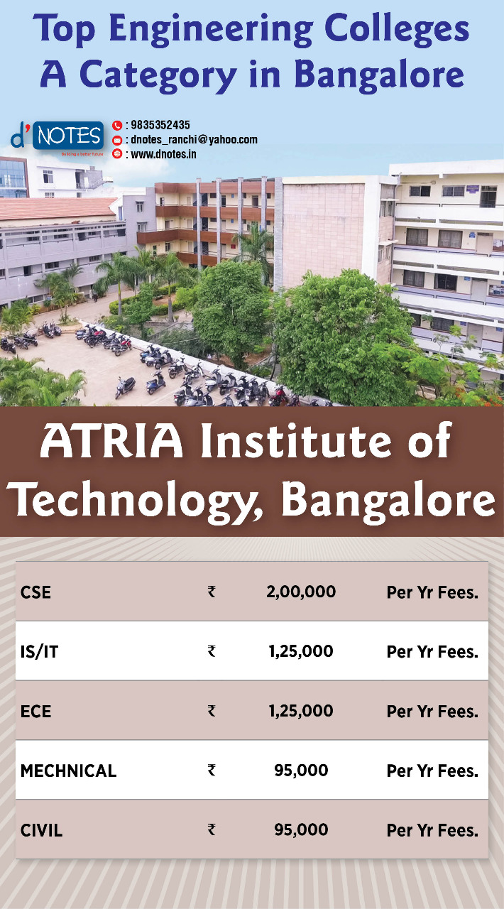 Ateria Engineering Bangalore