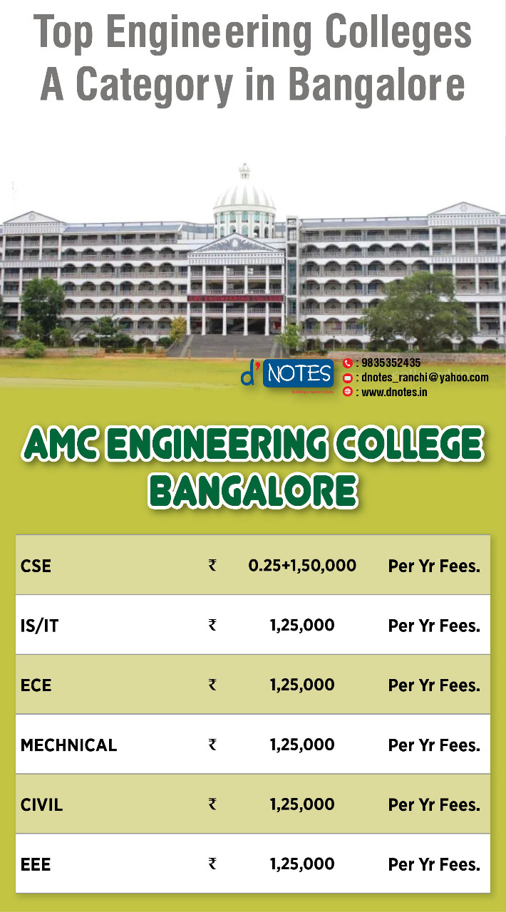 AMC Engineering College Bangalore FEE