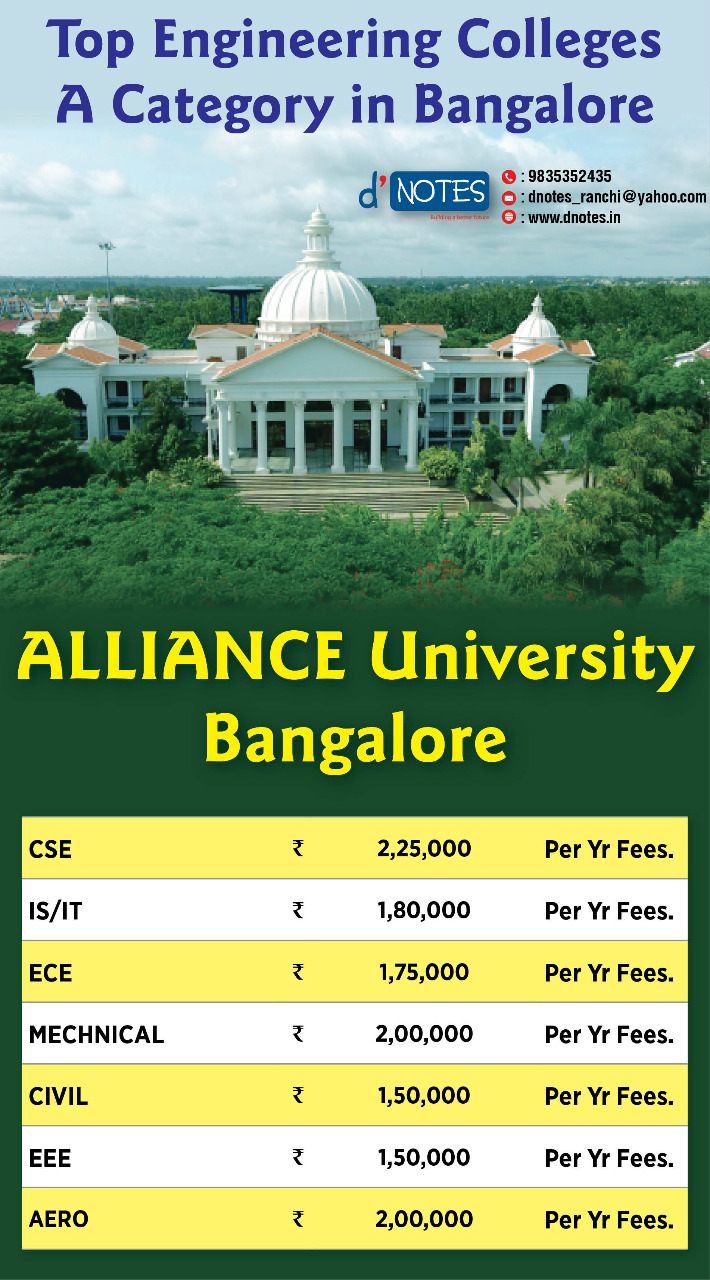 Alliance University Bangalore FEE