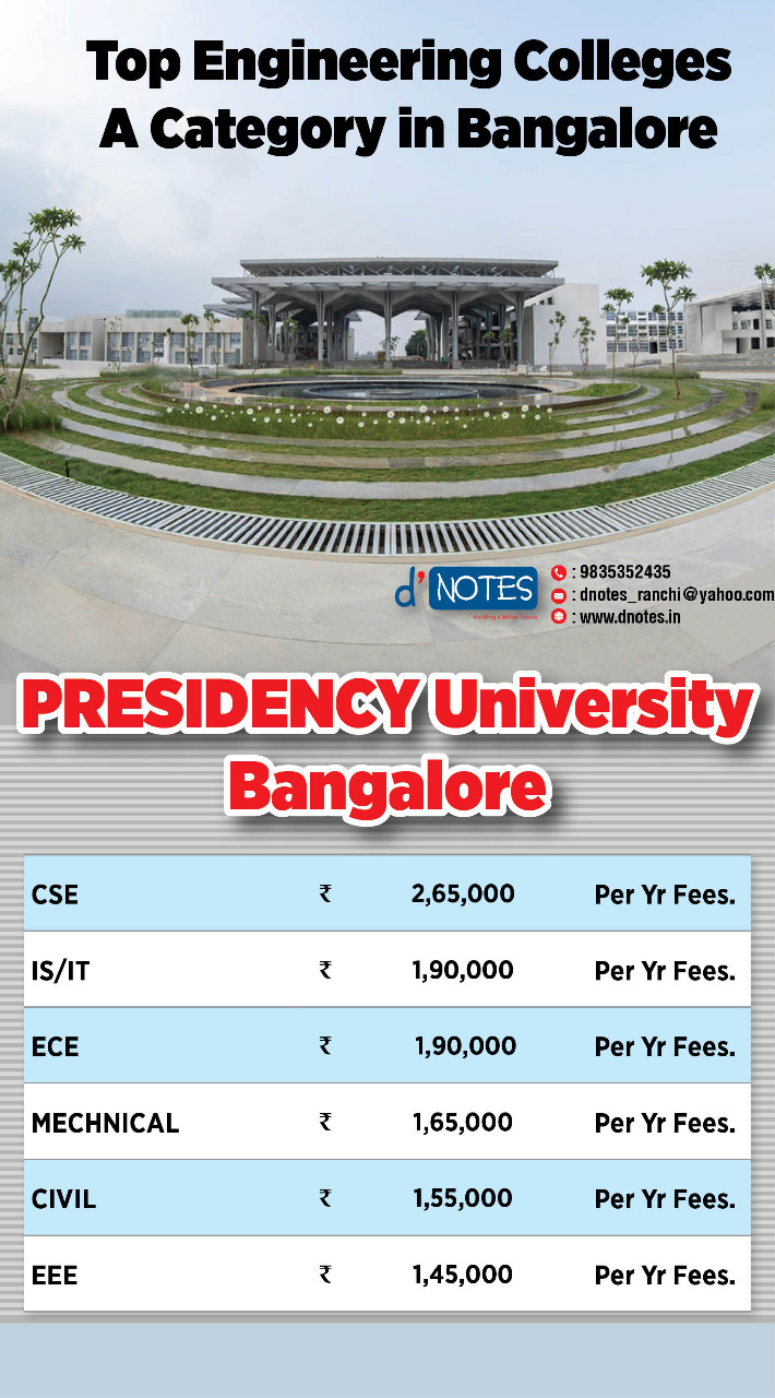 Presidency University Bangalore Fee